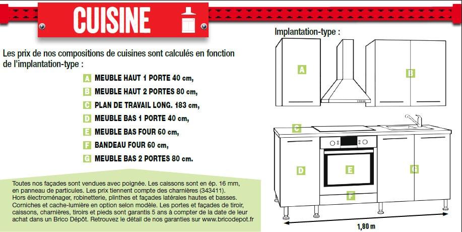 plan type cuisine